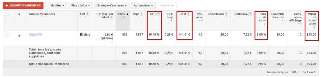campagne-adwords