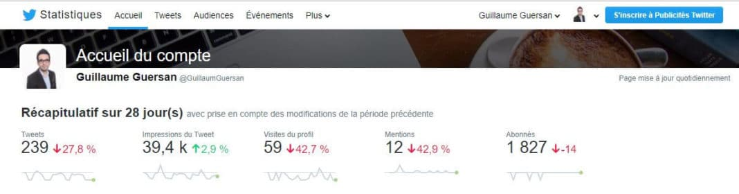 statistiques-twitter