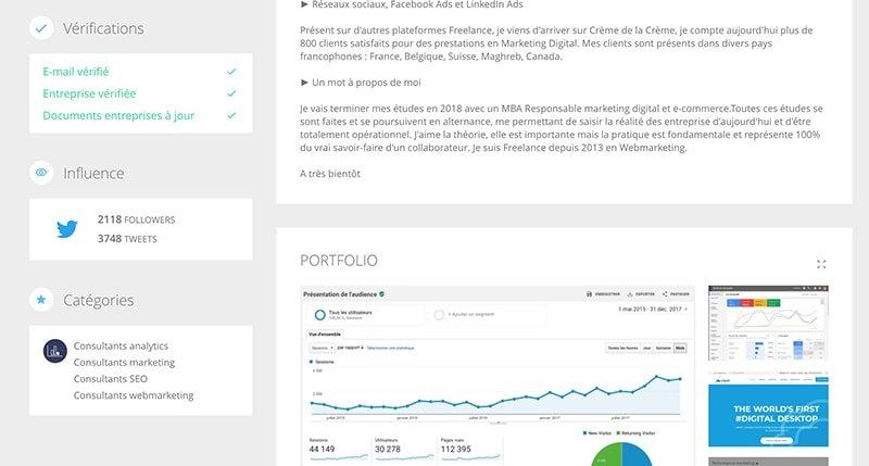 profil freelance portfolio malt