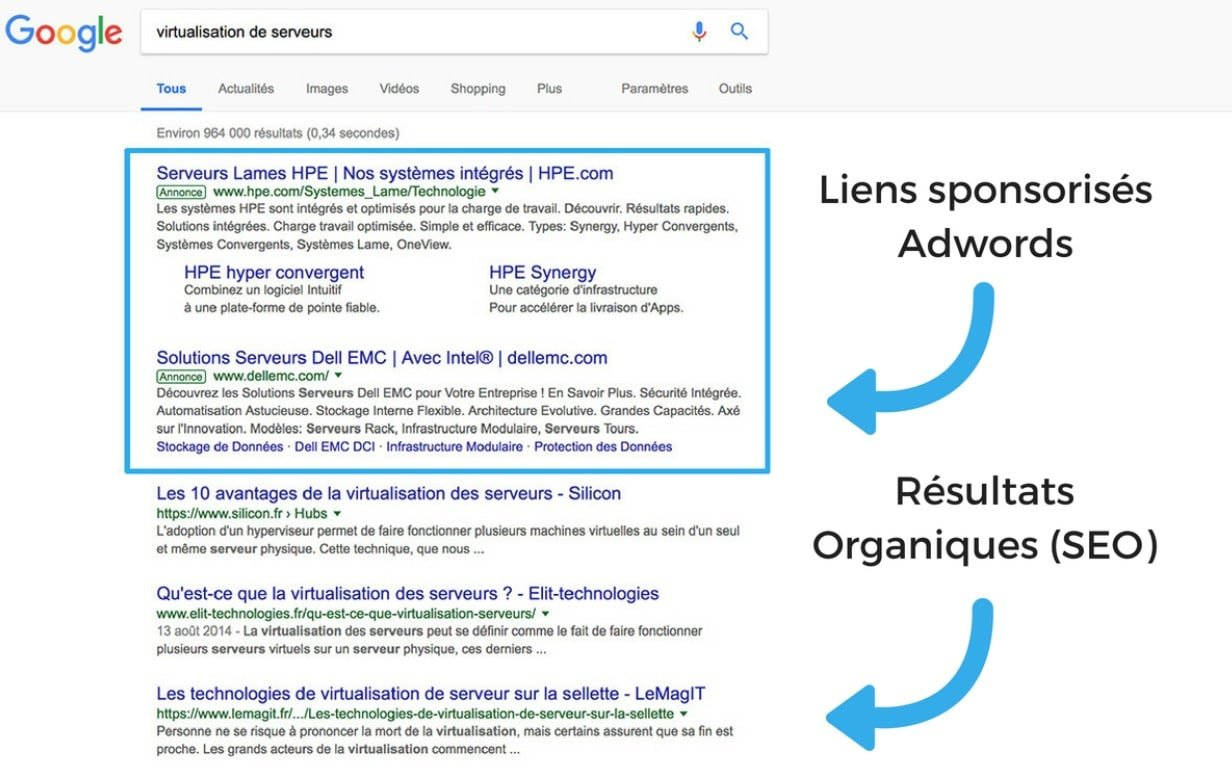 exemple liens adwords paid SEA