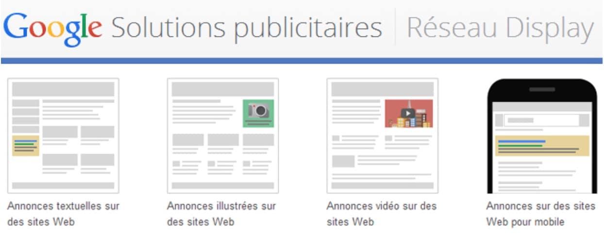 formats publicités display