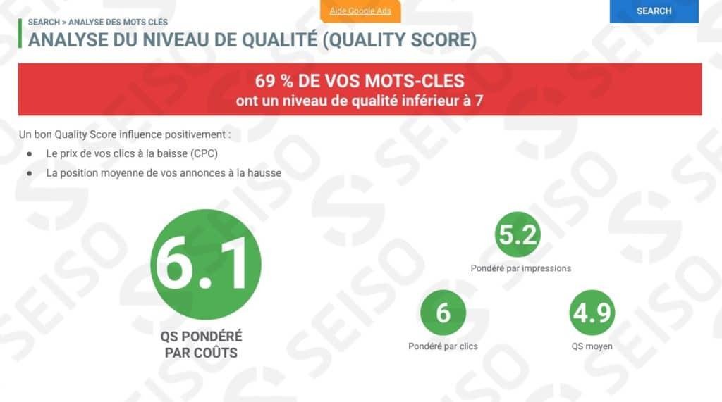 niveau-qualité-google-ads-seiso